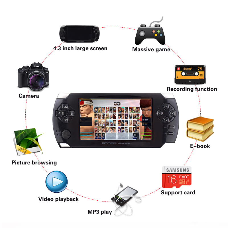 Handheld Game Players with 4.3 inch HD Screen Game 32bit Portable Game Consoles Suport PS1 GBA Copy Game file with 8GB RAM 6