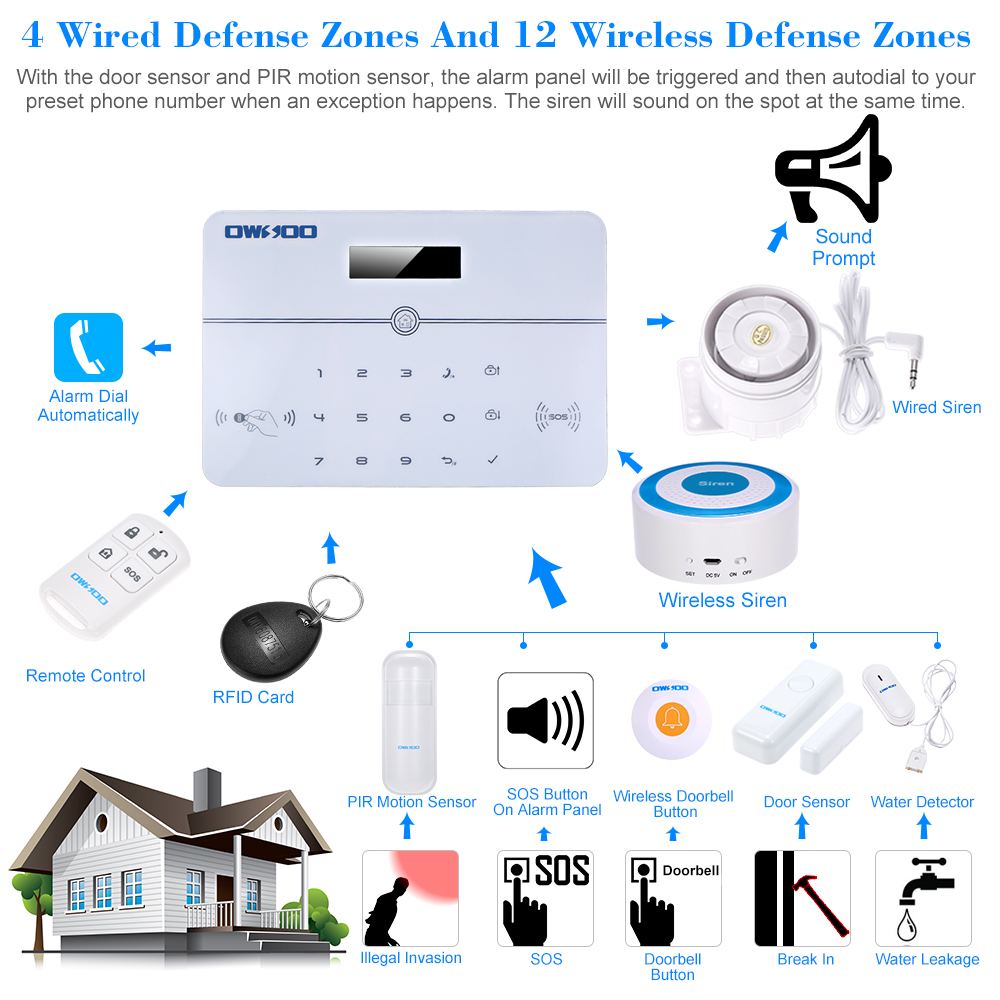 Owsoo Wireless Smart Auto Dial Voice Prompt Pstn Lcd Display Phone Door And Window Infrared Monitoring Antitheft Alarm Circuit Remote Control Home Burglar Security System In Kits Epaky