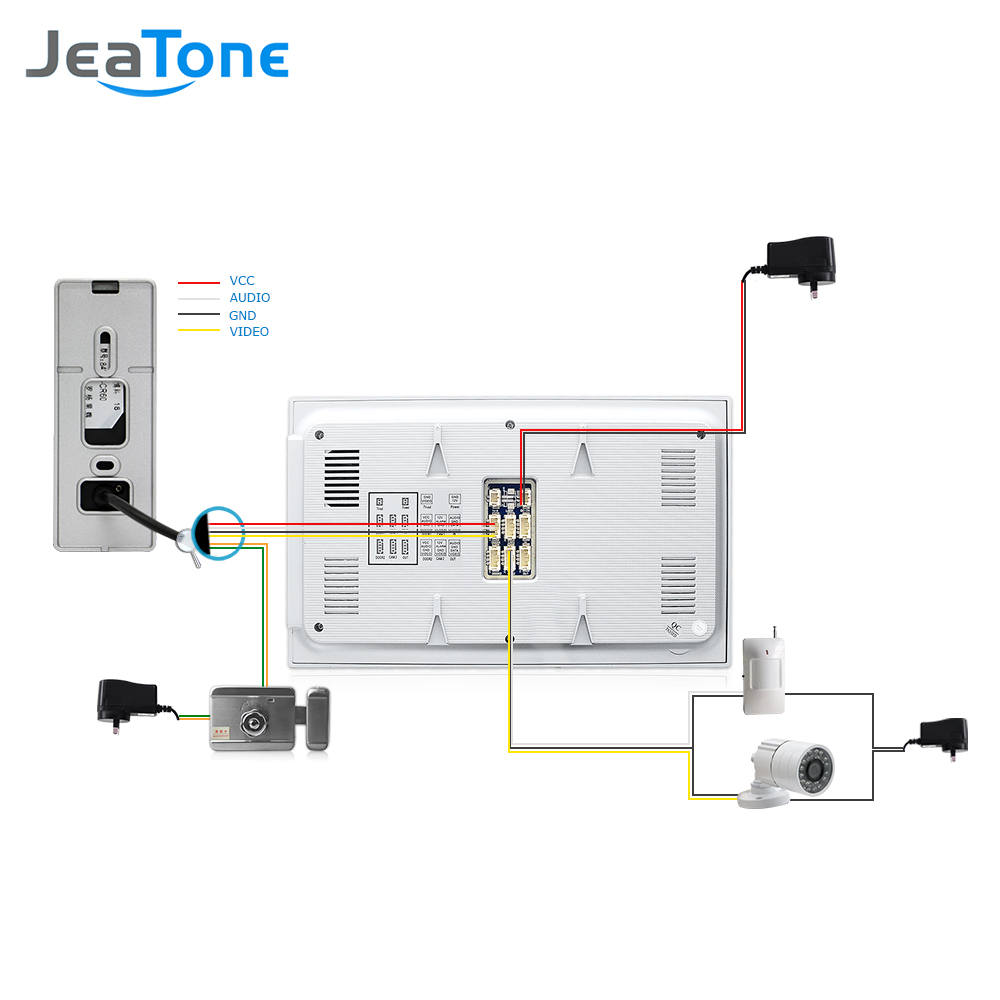 jeatone 7 color video door phone doorbell intercom system 1200tvl high resolution release unlock doorbell [ 1000 x 1000 Pixel ]