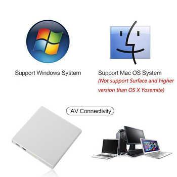 YiYaYo External Optical Drive DVD ROM CD RW USB 2.0 CD/DVD Player Combo Reader Write Portatil for Laptop Computer Windows7/8