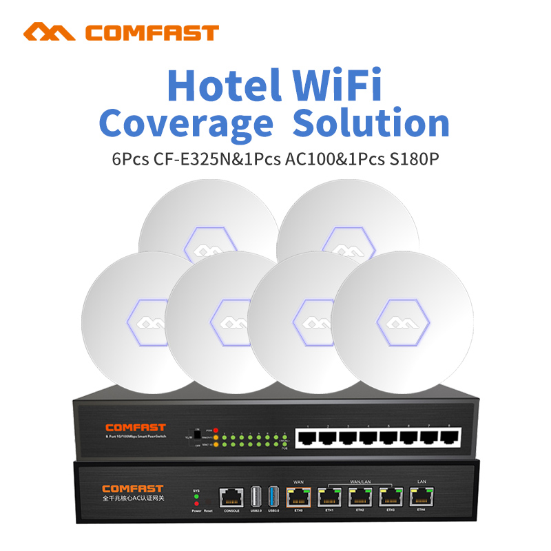 300Mbps COMFAST Hotel Wifi coverage solution 2.4G wifi access point 48V openWRT ddwrt AP  Seamless wifi Management router system