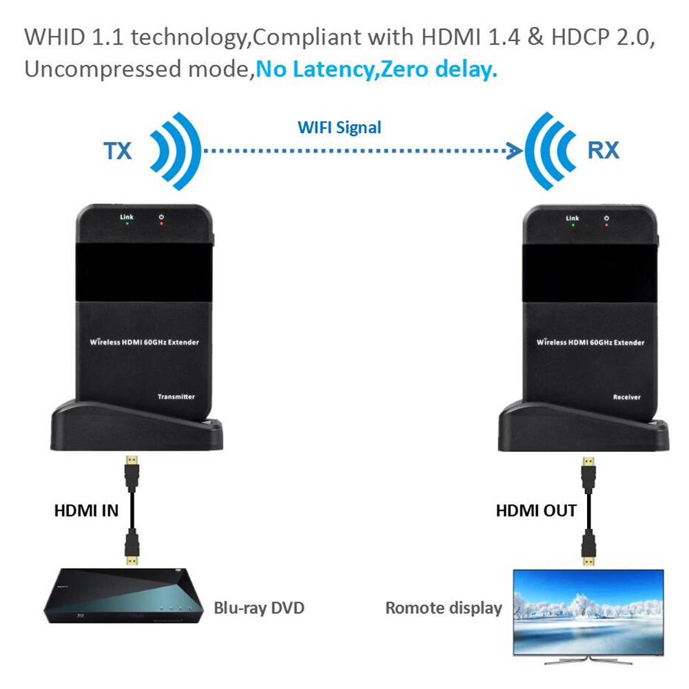 Image 3 - 60GHz WHDI 100ft Wireless HDMI Transmitter Receiver ZY DT210 HDMI Wireless Video Transmission Kit 1080P HDMI Extender Wireless-in HDMI Cables from Consumer Electronics