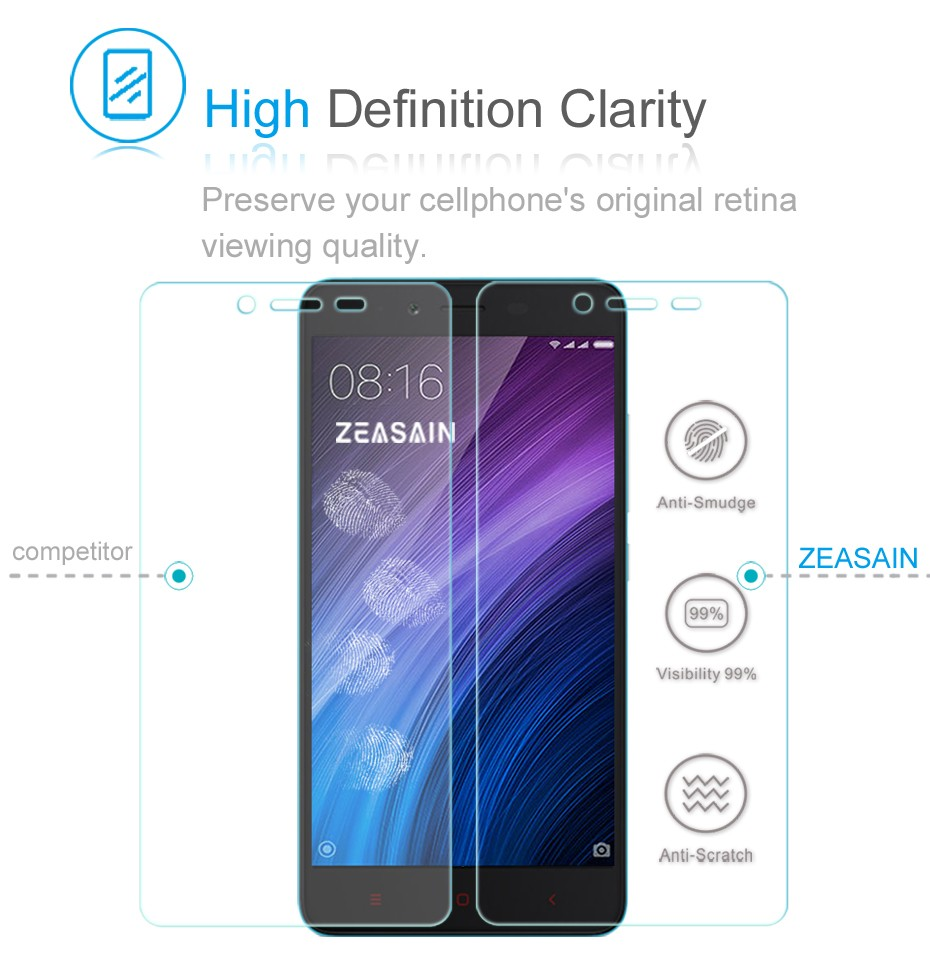 [2 Pack]Original ZEASAIN Premium Tempered Glass Film For Xiaomi Redmi Note 2 Note2 Screen Protector Protection safety Glasses  (7)