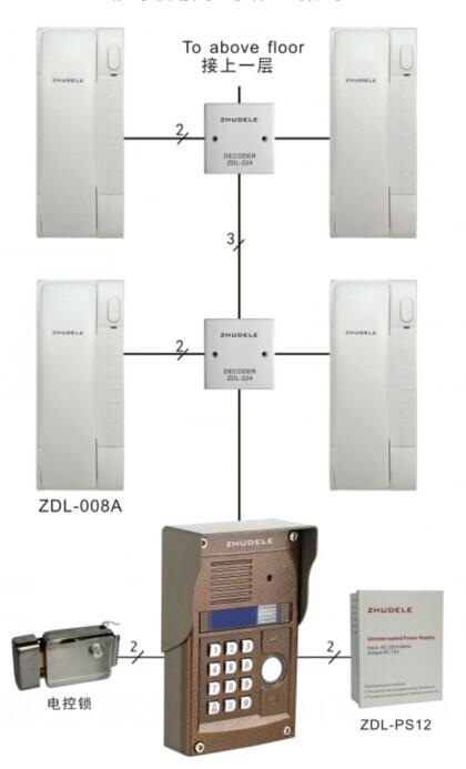 ZHUDELE Digital non-visual building intercom system:8-apartments ,press -style screen, IR outdoor unit, ID card unlock