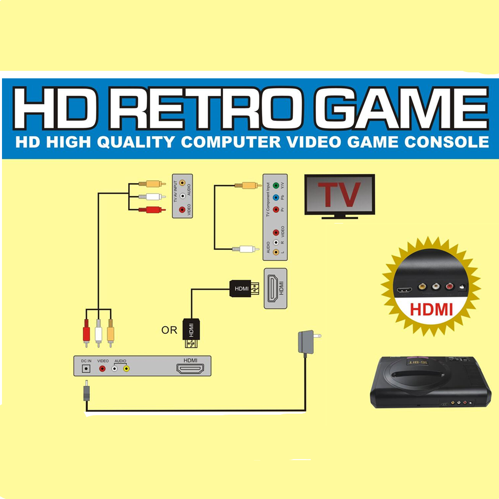 Hot Hdmi Video Game Console Sega Megadrive 1 Genesis
