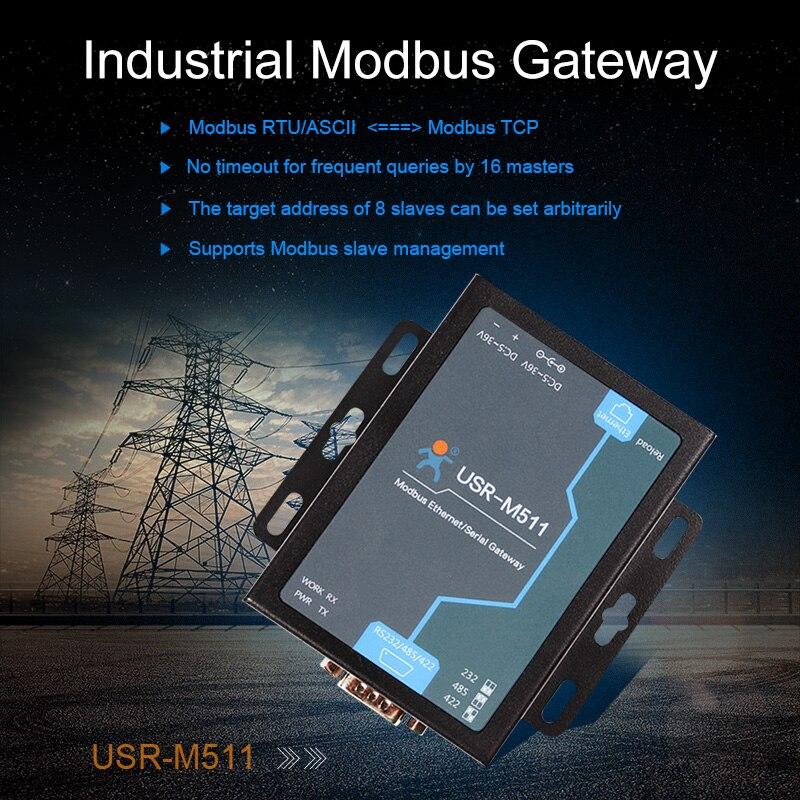 FLASH SALE] USR M511 Ethernet Modbus Gateway, Serial to