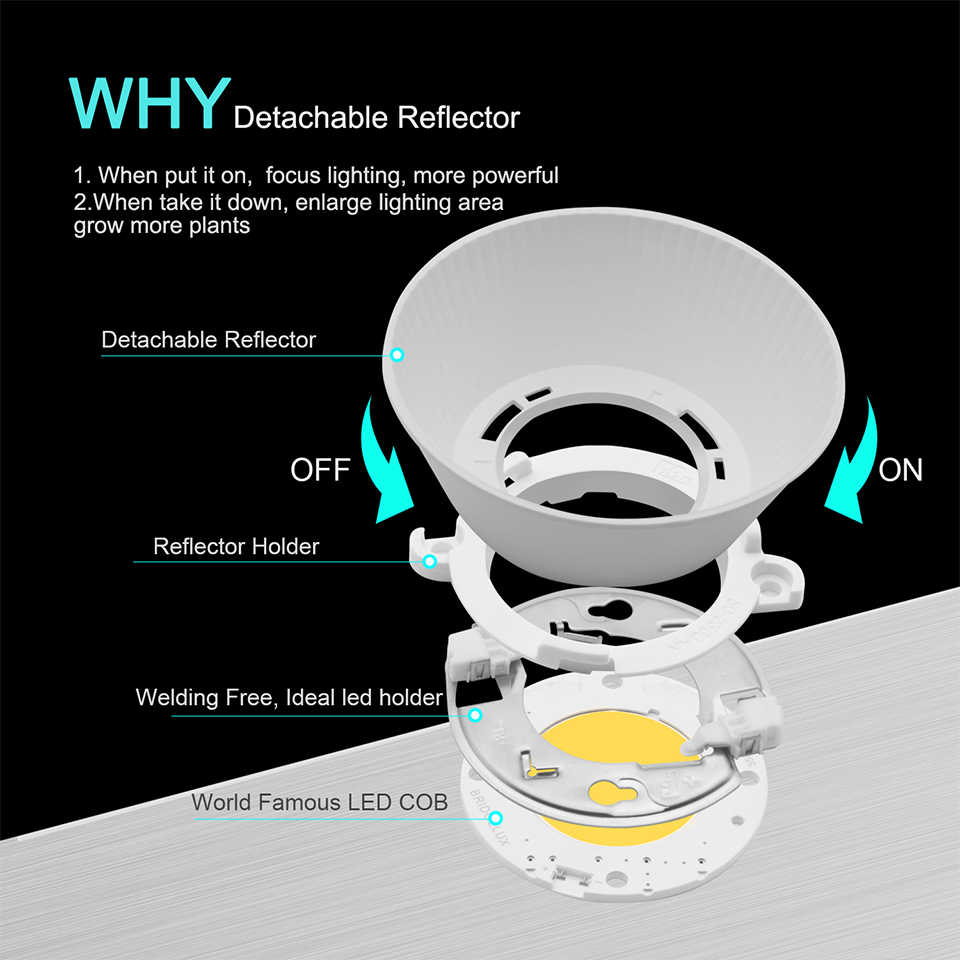 Диммируемый CREE CXB3590 300 Вт COB светодиодный свет для выращивания всего спектра Vero29 Citizen Светодиодная лампа внутренняя подсветка для рассады