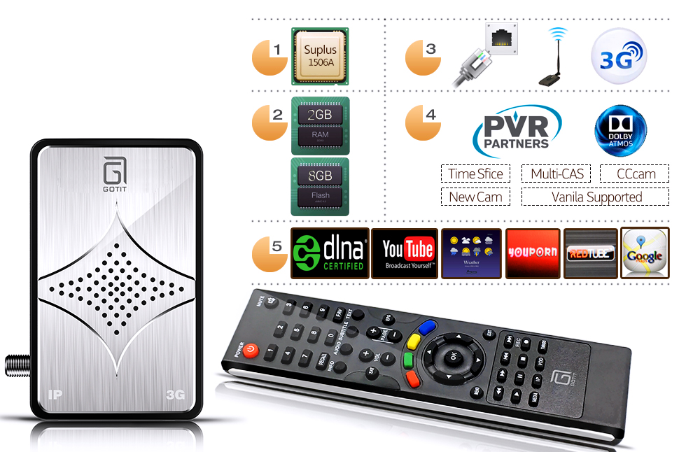 XP10 MINI DVB S2 Satellite Decoder IPTV Receiver CCcam XXX Channel with 1  year POPTV Europe IPTV for uk germany french adult-in Set-top Boxes from  Consumer ...