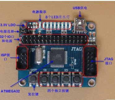 2PCS LOT ATMEGA32 minimum system board+Free shipping