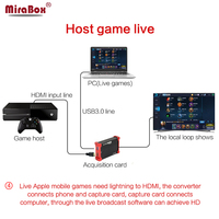 MiraBox HDMI 게임 캡처 카드, 스트림, 기록 공유 플레이의 있어서 1080P의 @ 60 헤르쯔, HD 비디오 캡처 장치 PS4, 스위