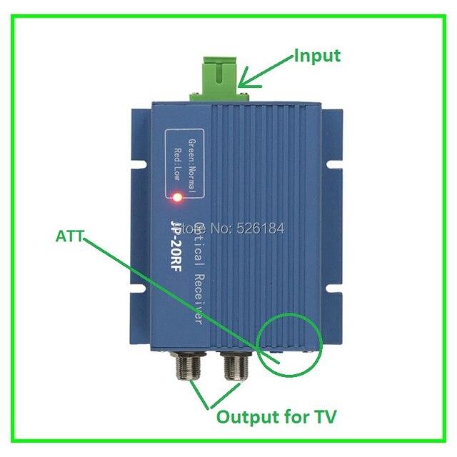 Aluminum shell FTTH optical receiver / catv optical node price 2 ports output SC/APC GEPON  AGC ATT for triple play network