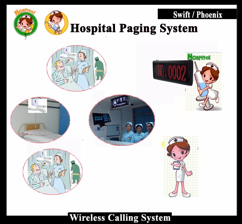 wireless nurse call bell system With 25 Patient Call Bell k-w2-h And 2 Management Display For Hospital Clinic Equipment  hospital nurse call system 1 desktop lcd receiver 5 patient bell paging service shipping free