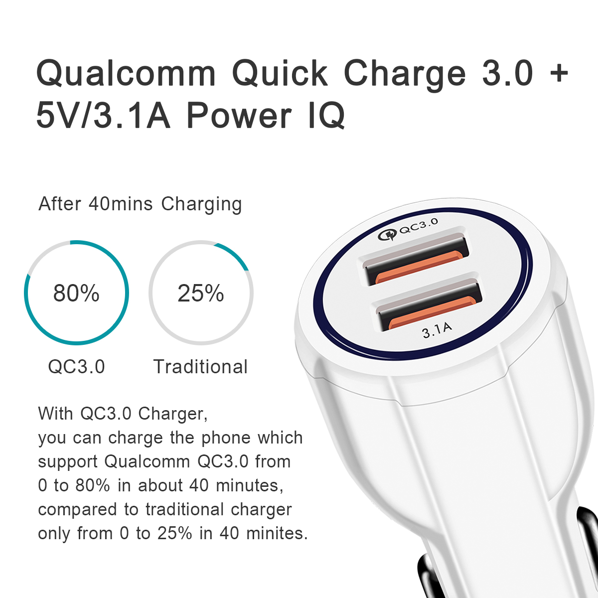 HTB1feqDgVmWBuNjSspdq6zugXXaN - Quick Charge 3.0 Car Charger For Mobile Phone Dual Usb Car Charger Qualcomm Qc 3.0 Fast Charging Adapter Mini Usb Car Charger