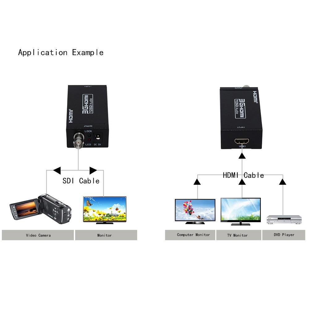 New 1080P Mini HDMI to SDI Converter HD-SDI/3G-SDI Video Audio Converter Connector Adapter Converts HDMI signal to SDI