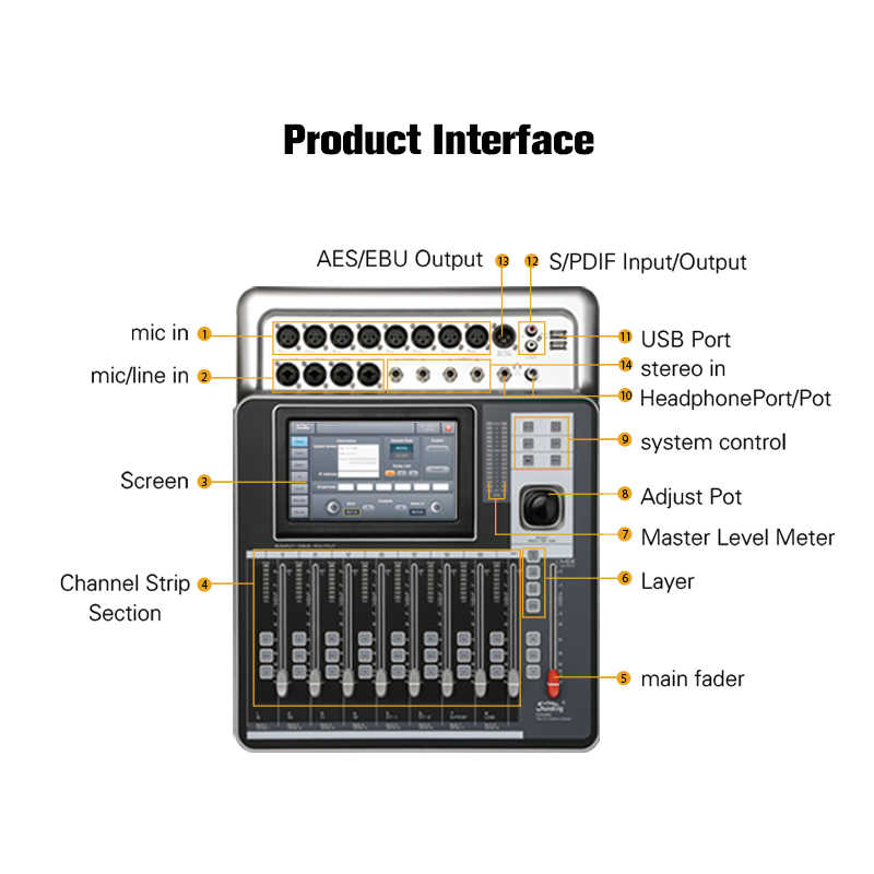 Soundking Mixing Console Pro Audio D-Touch 20 Digital Mixing Console  Touchscreen WiFi 20-Inputs/16-Bus/8-Outs on sale A20