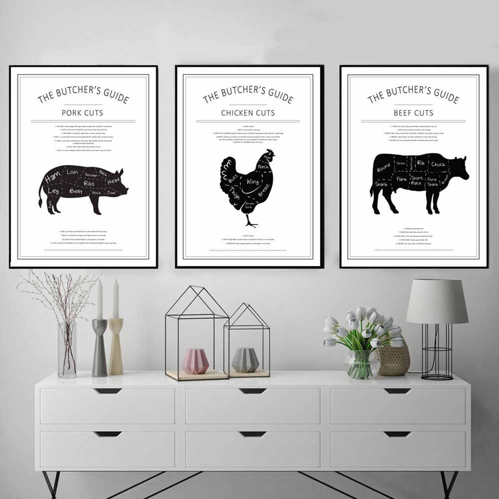 The Butcher's Guide Poster Prints Beef Pork Chicken Butcher Diagram Canvas Painting Kitchen Art Pictures Modern Restaurant Decor