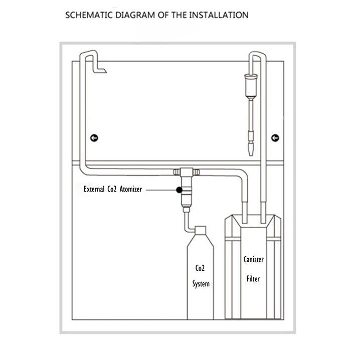 U-Tubes Bend CO2 Diffuser 8