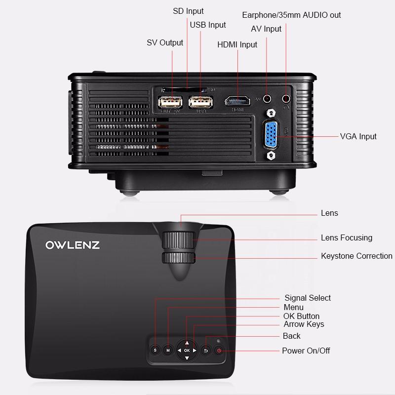 Nanotech 2016 best of mini led 1500 for Best mobile projectors 2016