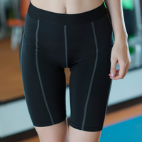 2020 Wmoen Yoga Shorts Fitness Tight Sport Workout Shorts For Women Compression Gym Shorts Slim Black Running Shorts Spandex