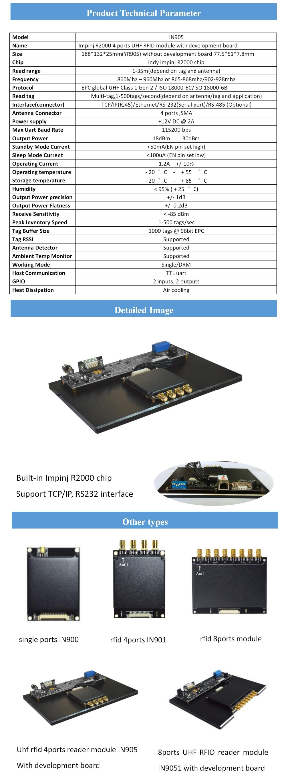 Control Card Readers Impinj Indy R2000 Long Range 4 Ports Uhf Rfid Module 4ports Passive Fixed Rfid Uhf Reader Free Tags Timing System Tcp/ip Rj45