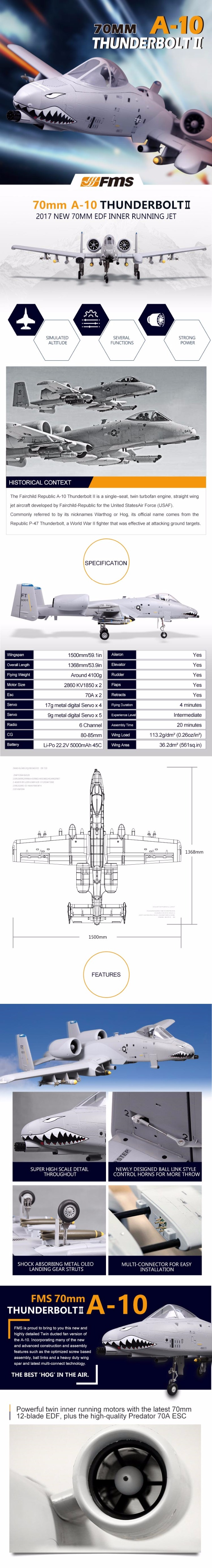 FMS A10 twin ducted aircraft 70MM ducted A10 scaled Warthog ... A Warthog Schematic Diagrams on