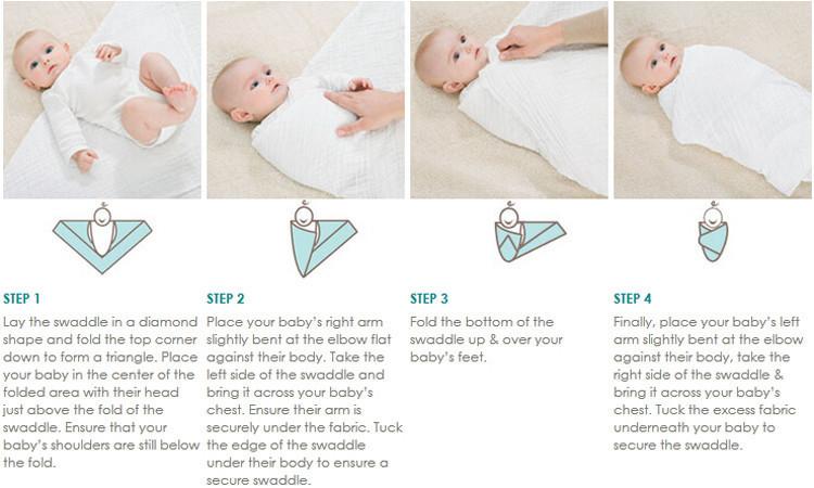 Multi-use Newborn Swaddle blanket