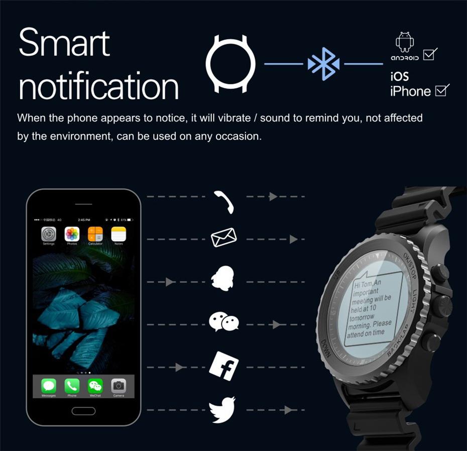 Makibes G07 GPS Sport Watch (14)