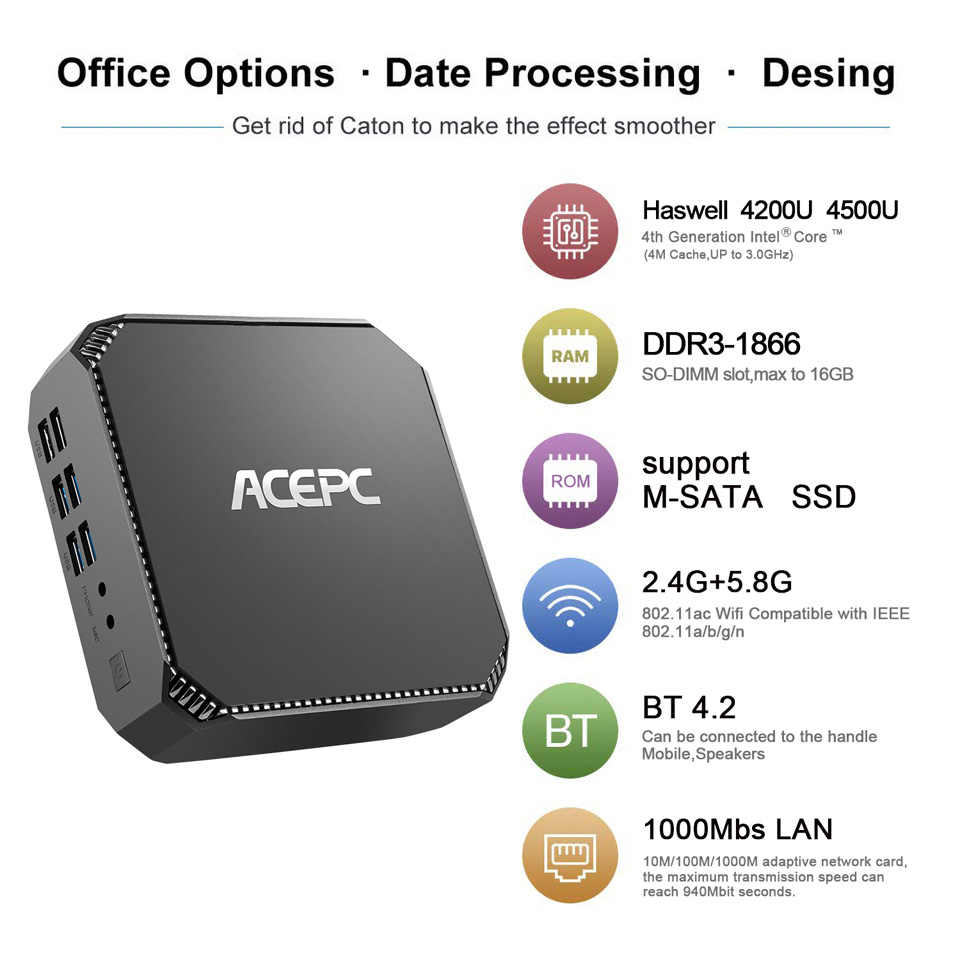 Mini ordenador CK3 i7 4500U i5 4200U Win10 3 puertos de pantalla ordenador de escritorio 3,0 Ghz Win7 WIFI HDMI DP VGA 4K NVME HTPC Ordenador de Juegos de oficina