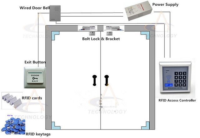 Open Double Door Drawing double glass door simple pin rfid access control system 180 degree