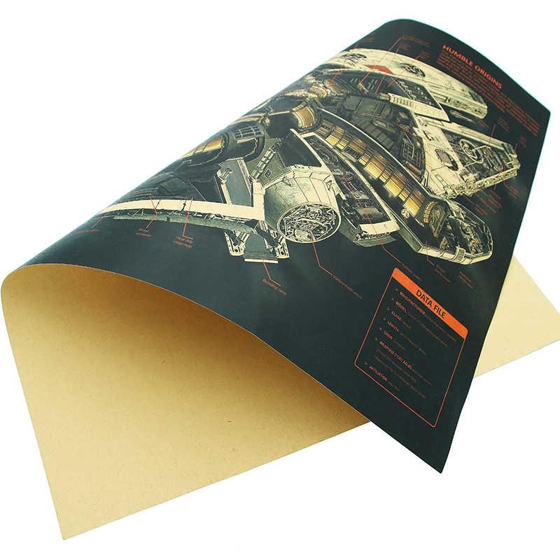 DLKKLB Star Wars Vintage Film Poster Klassische Raumschiff Millennium Falcon Kraft Papier Vintage Dekorative Malerei Wand Aufkleber