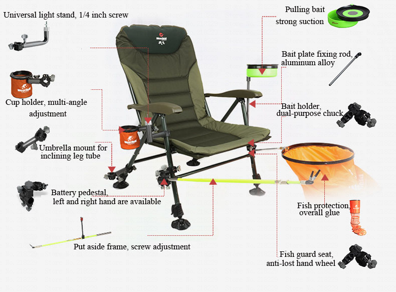 fishing chair hand wheel caravan sports infinity zero gravity detail feedback questions about l70 foldable heavy camp adjustable backrest with rod holder and bait cup multi function household