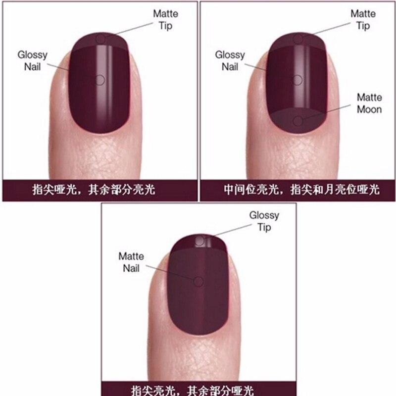 Как пользоваться матовым покрытием для ногтей
