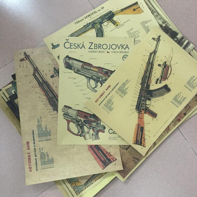 Online Shop Fi 327 Vintage Poster Military Weapon Ak 47 Diagram