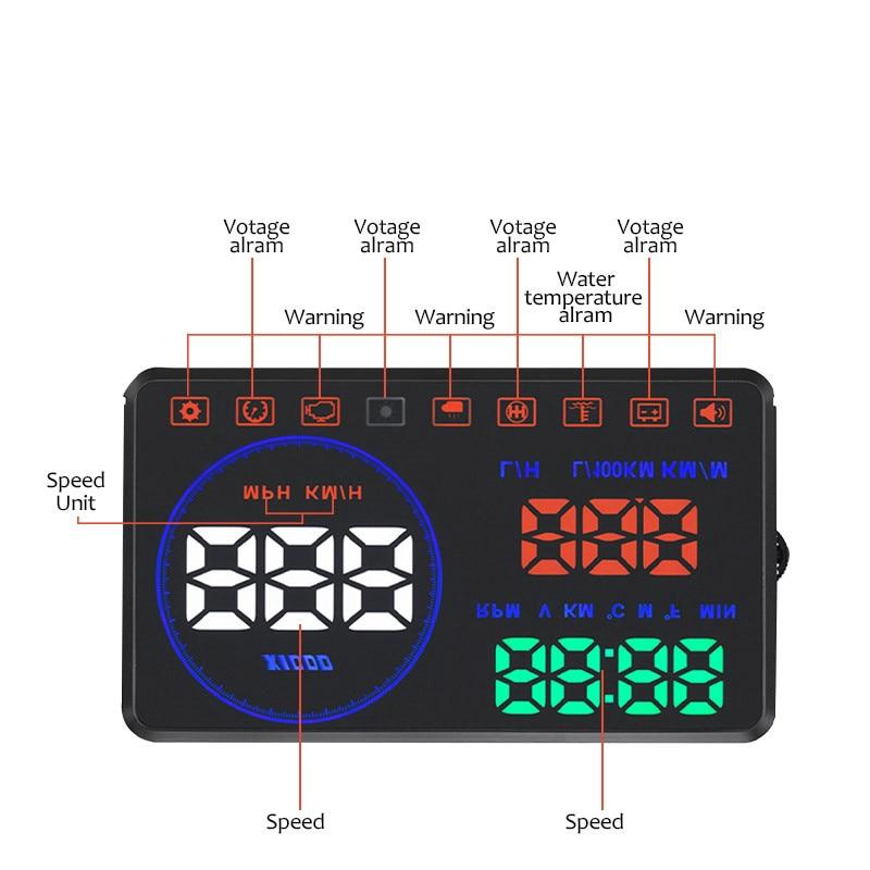 geyiren m9 car hud speedometer head up display obd2 euobd. Black Bedroom Furniture Sets. Home Design Ideas