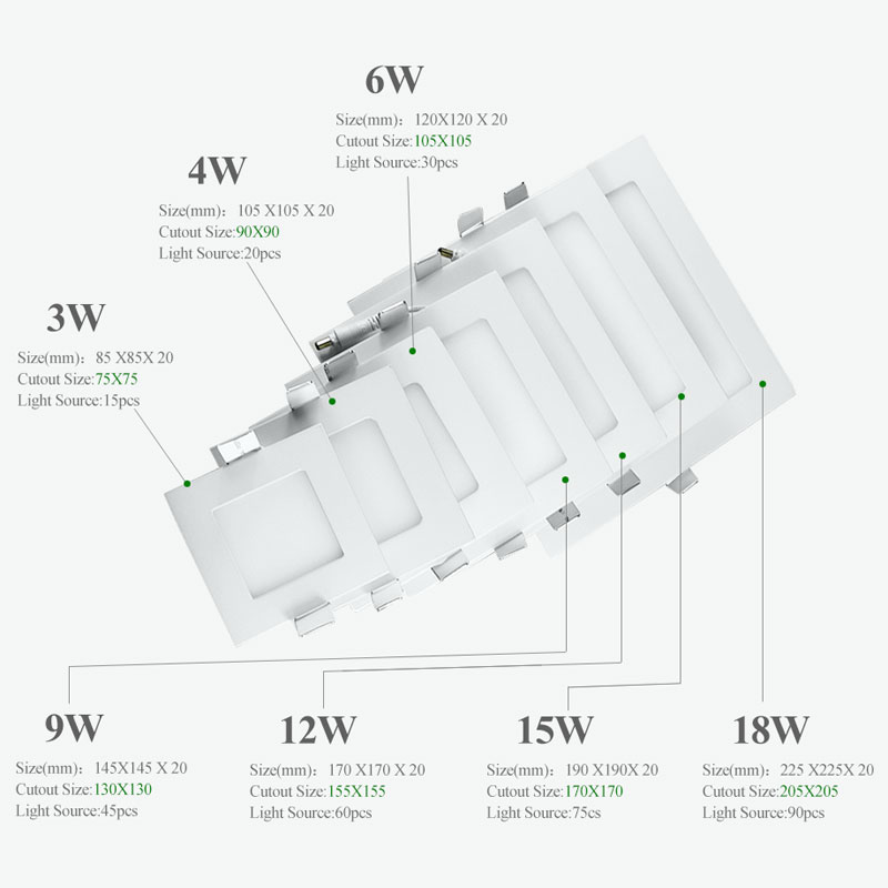 18w Led Panel Light Flat Ultra Thin Led Panel Downlight: Ultra Thin Led Panel Downlight 3w 4w 6w 9w 12w 15w 18w