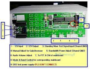 Image 3 - 0 55 55mhz ad9850 módulo dds gerador de sinal de ondas curtas banda de rádio para rádio presunto ssb6.1 transceptor vfo ssb