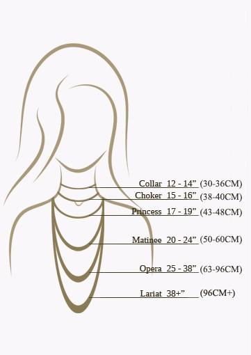 necklength