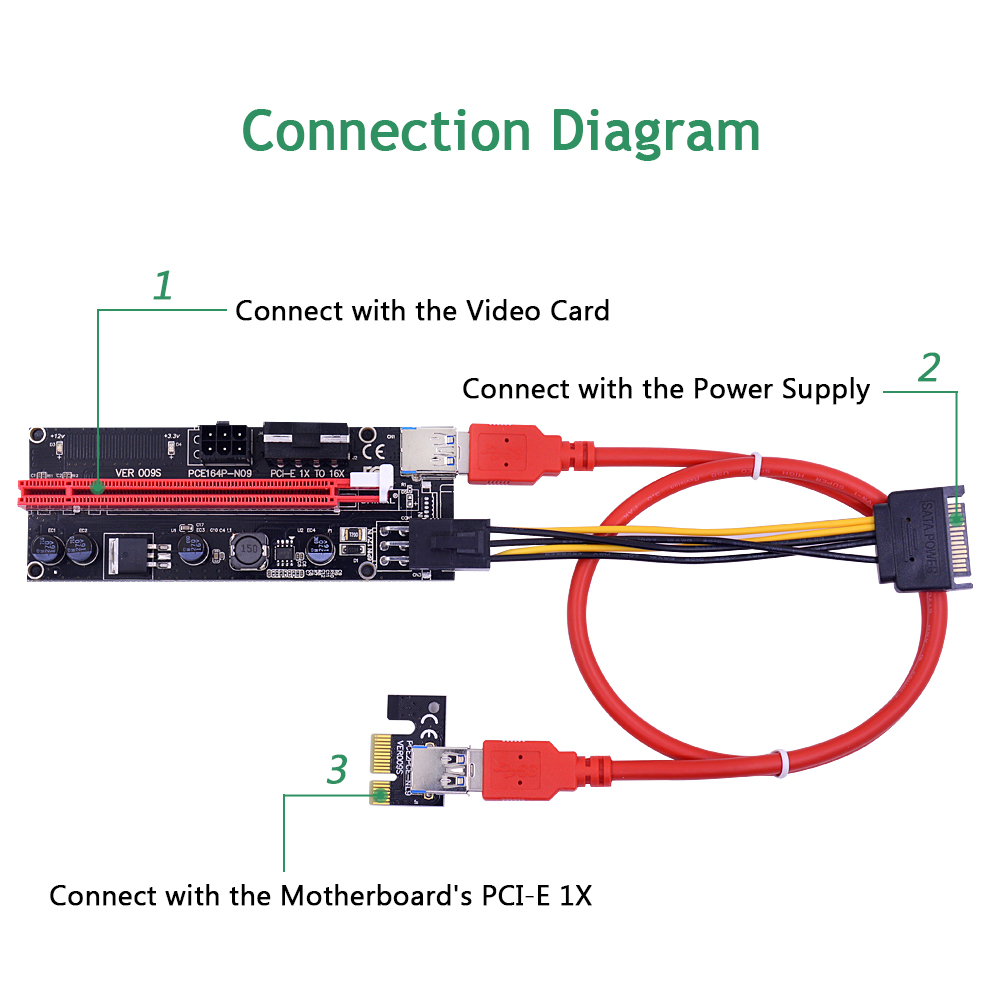 Image 5 - CHIPAL Dual LED VER009S PCI E Riser Card 009S PCI Express 1X to 16X 0.6M USB 3.0 Cable 6Pin Molex Power for Bitcoin Miner Mining-in Computer Cables & Connectors from Computer & Office