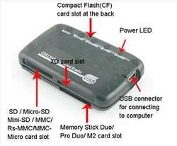 Оптовая продажа Dropship 5 шт./лот Новый USB 2.0 все в одном устройство чтения карт памяти SD CF MMC MS