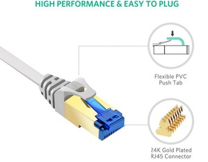 Image 2 - CAT6 Flat Ethernet Cable 10m/15m/30m/ 1000Mbps CAT 6 RJ45 Networking Ethernet Patch Cord LAN Cable for Laptop