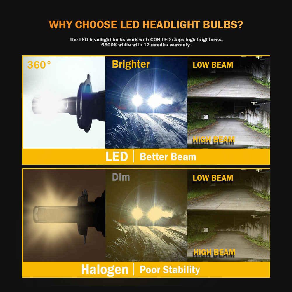 Aslent 2Pcs mini H4 H7 LED H11 H8 H1 HB4 H3 HB3 9005 9006 LED Headlight 20000lm 6500K Bulbs for Car Lamp Auto Fog Lights White