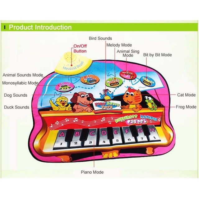 Large Baby Musical Carpet Music Piano Play Mat Keyboard Playmat Puzzle Early Learning Educational Toys for Children Infant Gifts