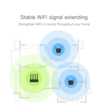 Xiaomi Pro 300M WiFi Router Amplifier Network Expander Repeater Power 2.4G Extender Roteador 2 Antenna for Mi Router