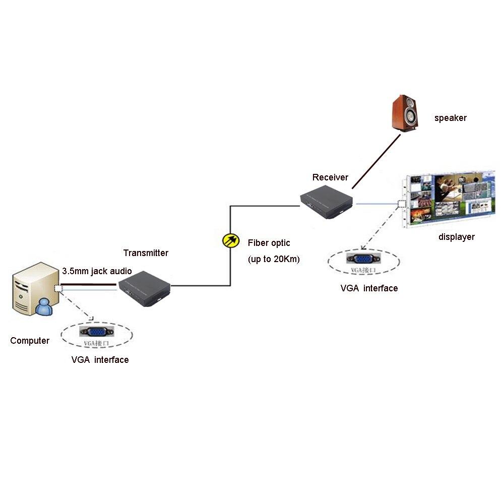 Yüksek Kaliteli Stereo 3.5mm ile 1080 VGA Genişletici Optik fiber - İletişim Ekipmanları - Fotoğraf 5