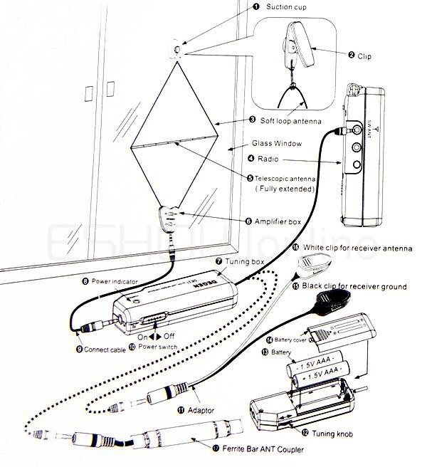 Wiring Diagram Kenwood Kdc X492