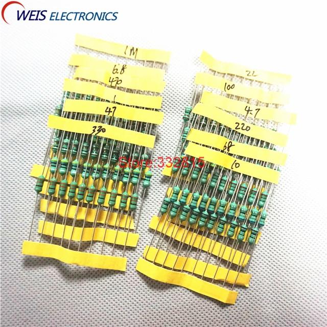 Beste 110v Farbcode Fotos - Elektrische Systemblockdiagrammsammlung ...
