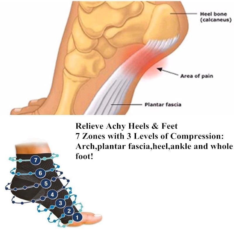 Foot Compression Sock Anti Fatigue Plantar Fasciitis Heel Pain Sock ...