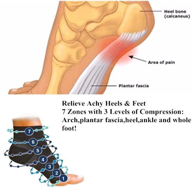 bd6a780f34 Foot Compression Sock Anti Fatigue Plantar Fasciitis Heel Pain Sock Angel  Circulation Ankle Swelling Relief Magic Sock Men Women