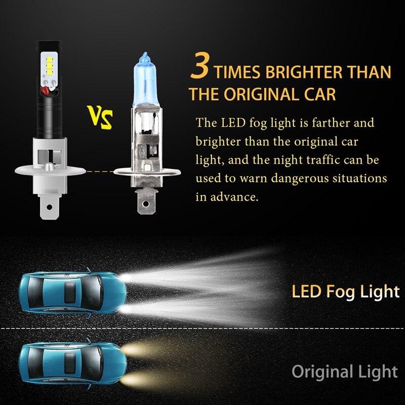NIGHTEYE H7 160W 1600LM CSP LED Fog Light Bulbs Replace Halogen White Plug/&Play