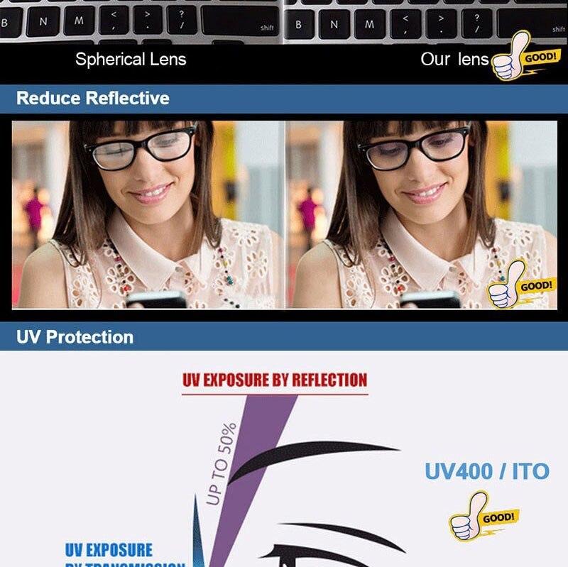 lenses (6)